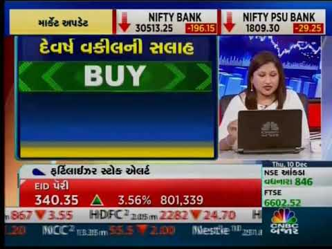 It is advisable to shift to lower beta sectors and reduce risk in the portfolios- Devarsh Vakil