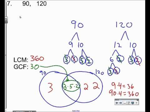 Factor Trees And Venn Diagrams For Lcm And Gcf Youtube