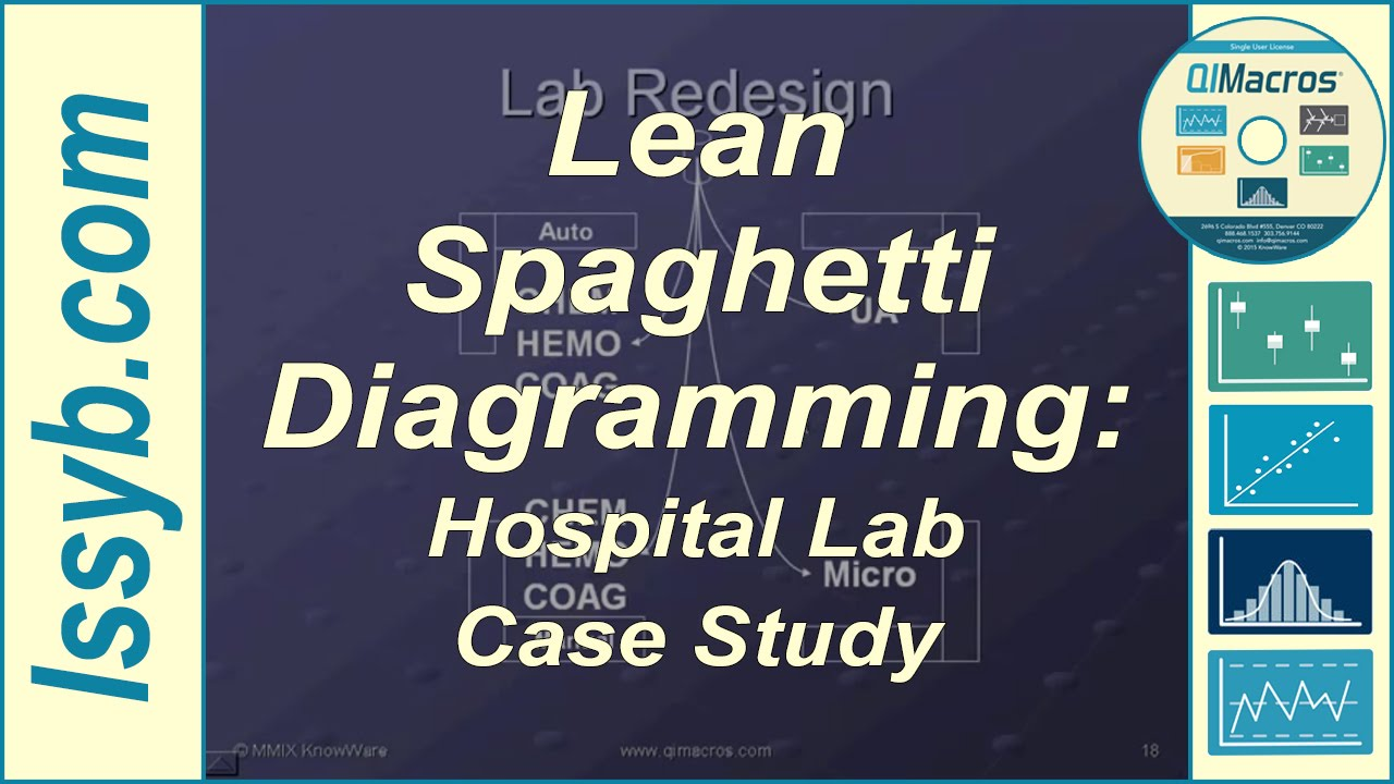 Lean spaghetti diagramming case study of hospital lab youtube lean spaghetti diagramming case study of hospital lab ccuart