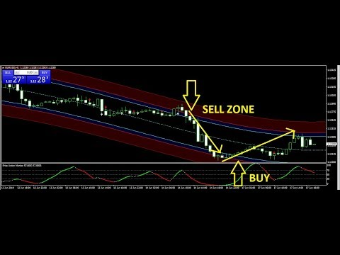 EUR/USD GBP/JPY trade Best Forex Trading System 17 JUNE 2019 Review -forex trading systems that work