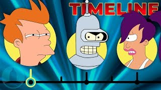 The Complete Futurama Timeline! | Channel Frederator