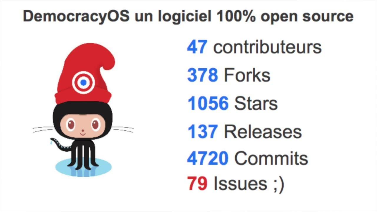 Installer DemocracyOS — Analyse Développement Hacking
