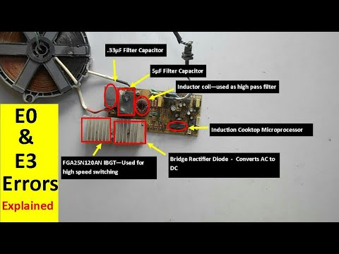 Induction Cooktop E0 and E3 Error Fully Explained