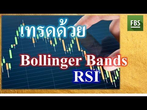 เทรดForexด้วย Bollinger Bandsและ RSI