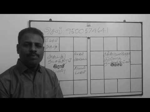 porutham in tamil - cinemapichollu