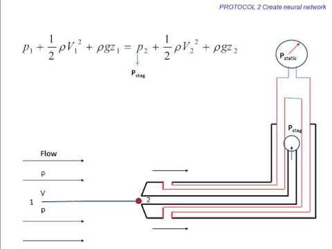 C33 Static stagnation total pressure