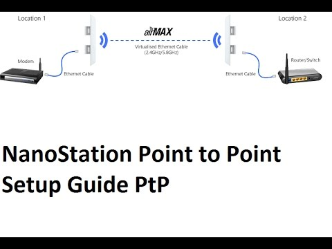 Quick and Easy PtP setup for Ubiquiti Nanostation loco M2 M5 point to point  configuration with AirOS - YouTube | Nanostation M2 Wiring Diagram |  | YouTube