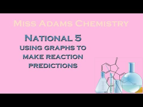National 5: Making predictions from graphs