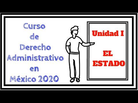 curso-de-derecho-administrativo-en-méxico-2020.-|-unidad-i-el-estado.