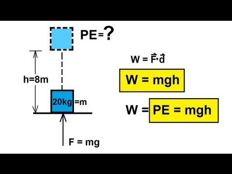 Physics - Mechanics: Work, Energy, and Power (3 of 20) Lifting an Object