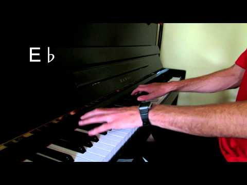 Fix You - Coldplay - Piano Cover (With Chords)
