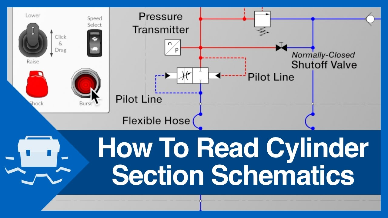 How To Read Cylinder Section Schematics