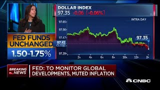 Fed watching US, global economy and trade like rest of us: Strategist