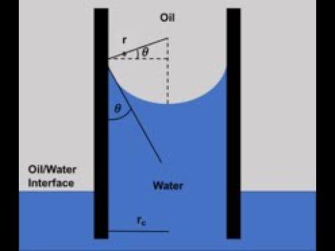 Capillary pressure,Petrophysics Lecture - 4, Petroleum Reservoir Engineer