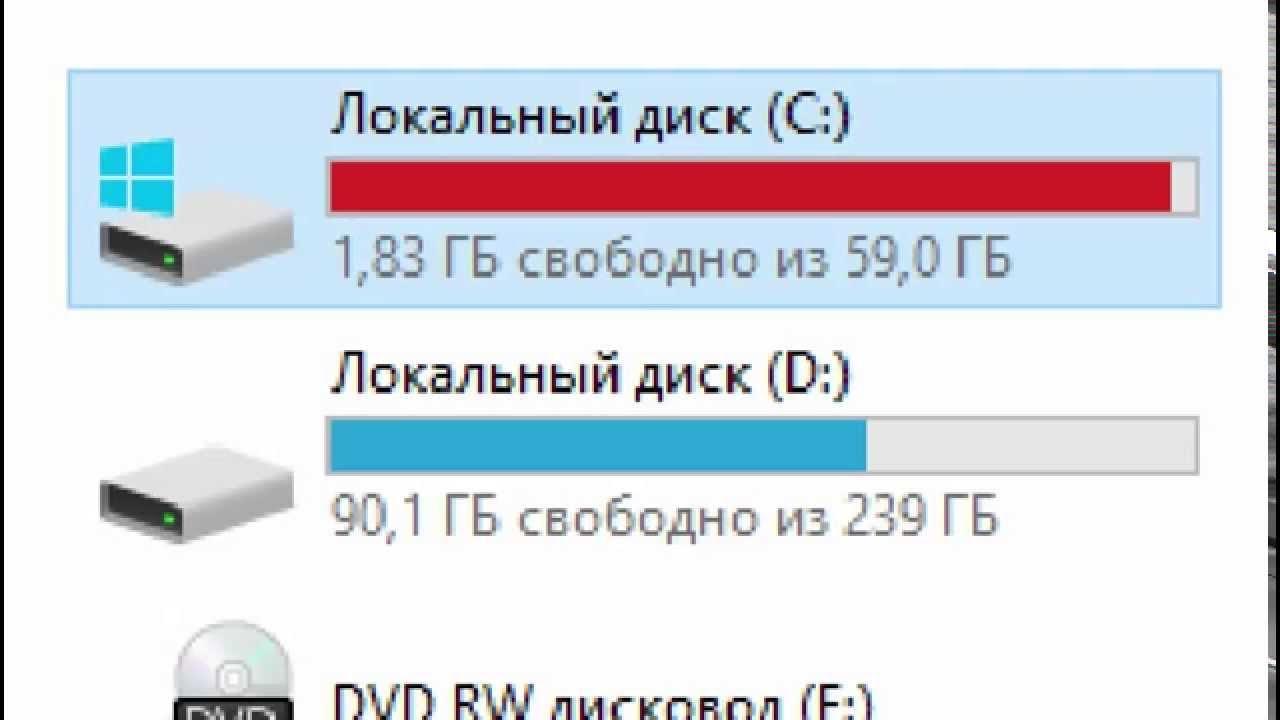 чем занят диск d