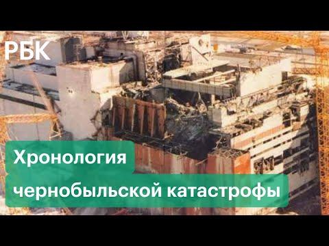 Авария на Чернобыльской АЭС. Хронология. Масштабы трагедии, уровень радиации и ликвидация аварии