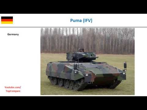 Tulpar (IFV) compared with Puma (IFV), Armoured personnel carrier Full Specs Comparison