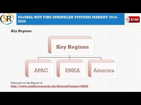 Wet Fire Sprinkler Systems Market Segmentation Overview 2016 to 2020