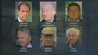 six people charged over Hillsborough disaster
