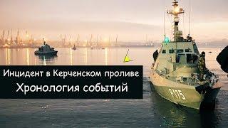 Инцидент в Керченском проливе - кто виноват? Хронология событий и реакция в мире