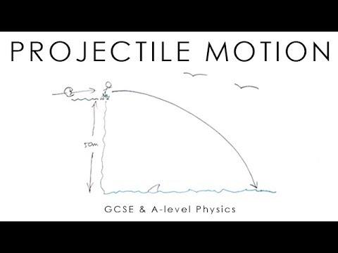 Projectile Motion & SUVAT - A-level & GCSE Physics