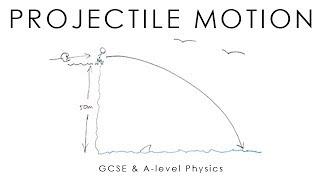 Projectile Motion & SUνAT - A-level & GCSE Physics