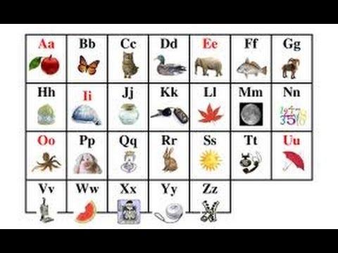 √ Nursery Alphabet Chart | alphabet for preschool