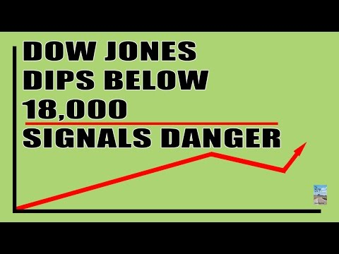 Stock Market Warning Signal as Fed Can't Pump Up Markets Until QE4!
