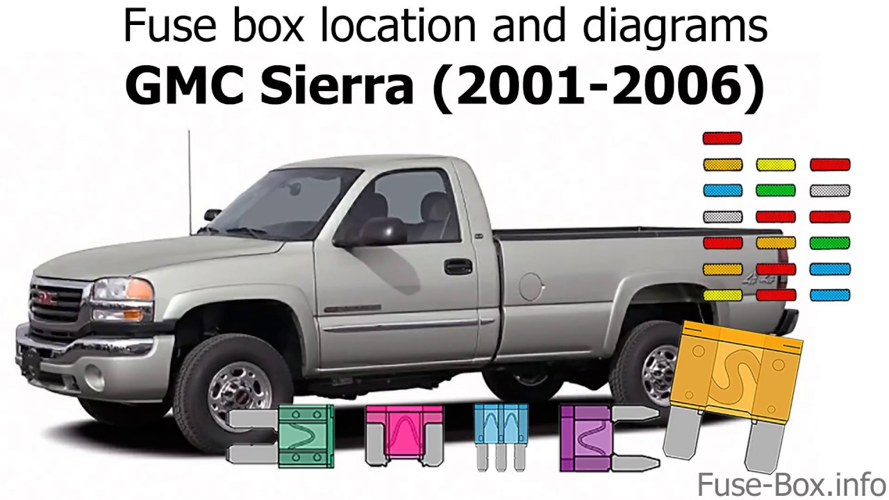 Fuse box location and diagrams GMC Sierra 40 40