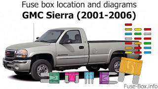 Fuse box location and diagrams: GMC Sierra (2001-2006) - YouTube | 2005 Gmc Sierra Engine Diagram |  | YouTube