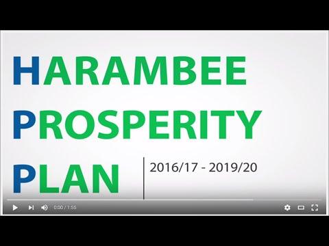 Namibia's Harambee Prosperity Plan (HPP)