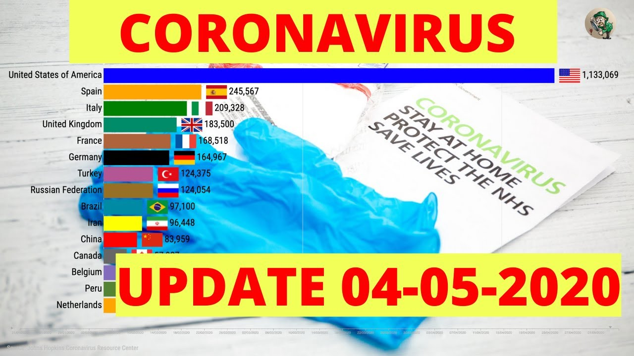 UPDATE 04-05-2020 | Outbreak and Global Spread of The Coronavirus, COVID-19, SARS CoV 2, Worldwide