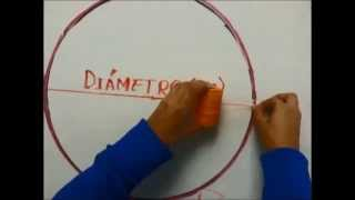 Comó calculamos pi? 3.1416