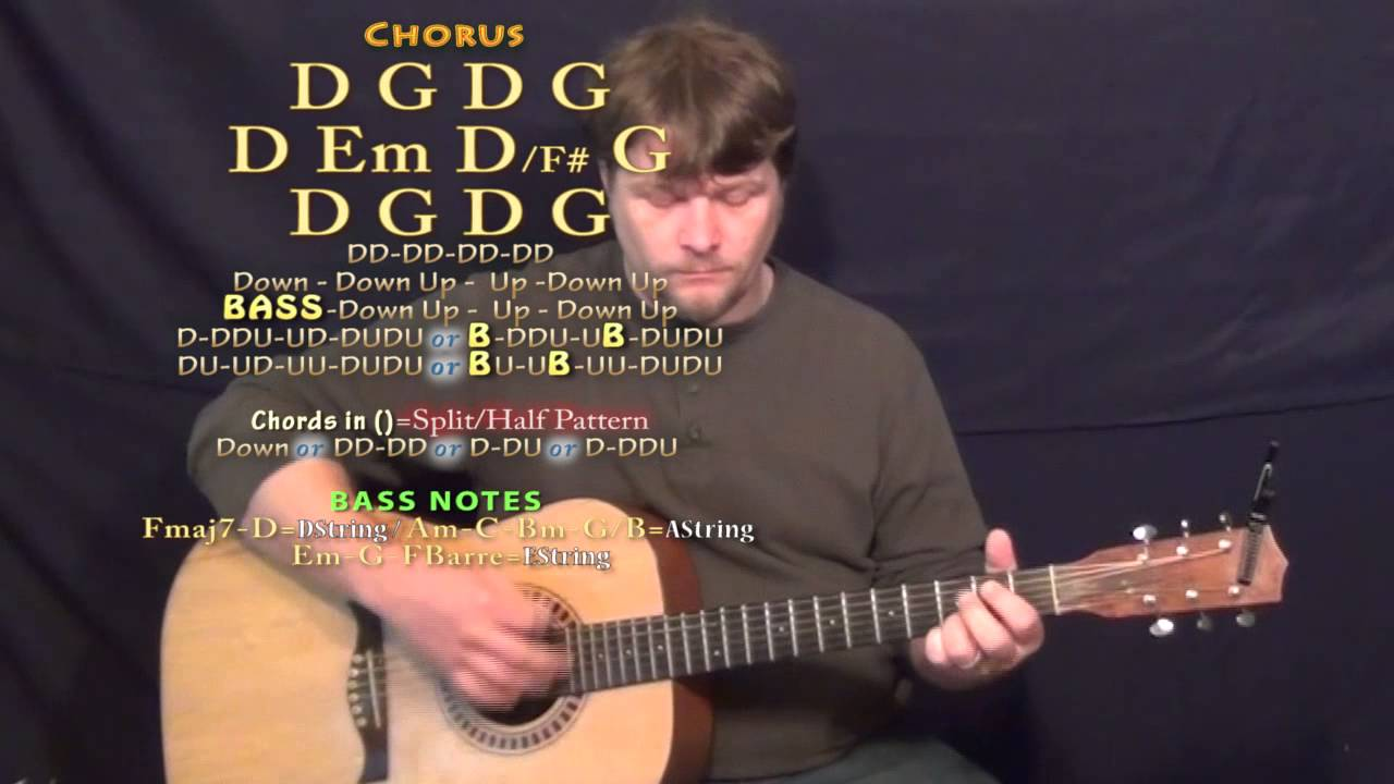 Days Go By Keith Urban Guitar Lesson Chord Chart No Capo Youtube