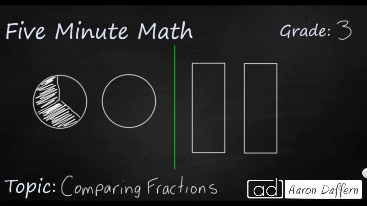 3rd Grade Math - Comparing Fractions