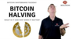Bitcoin Halving Explained Simple - Does it Affect Bitcoin's Price?