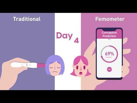 Femometer - Ovulation & Period Tracker