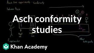 Asch conformity studies (Asch line studies)