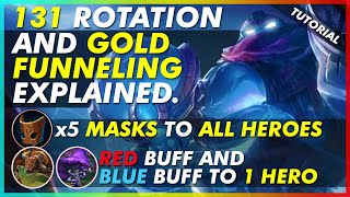 WHAT IS 131 ROTATION, GOLD FUNNELING?! ATLAS TUTORIAL BY HONDA BEAST