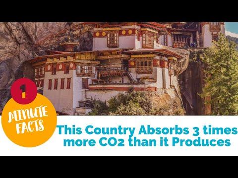 How Bhutan is Defining Environmental Goals