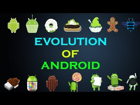 Evolution of Android||Android Versions 1.0 to 8.0 (2008-2017)