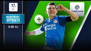 Lozano weiter top: Neue Marktwerte für die Eredivisie