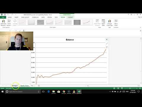 Forex Tester trading simulator: how a trader can grow his profits [Real-life testimonial]
