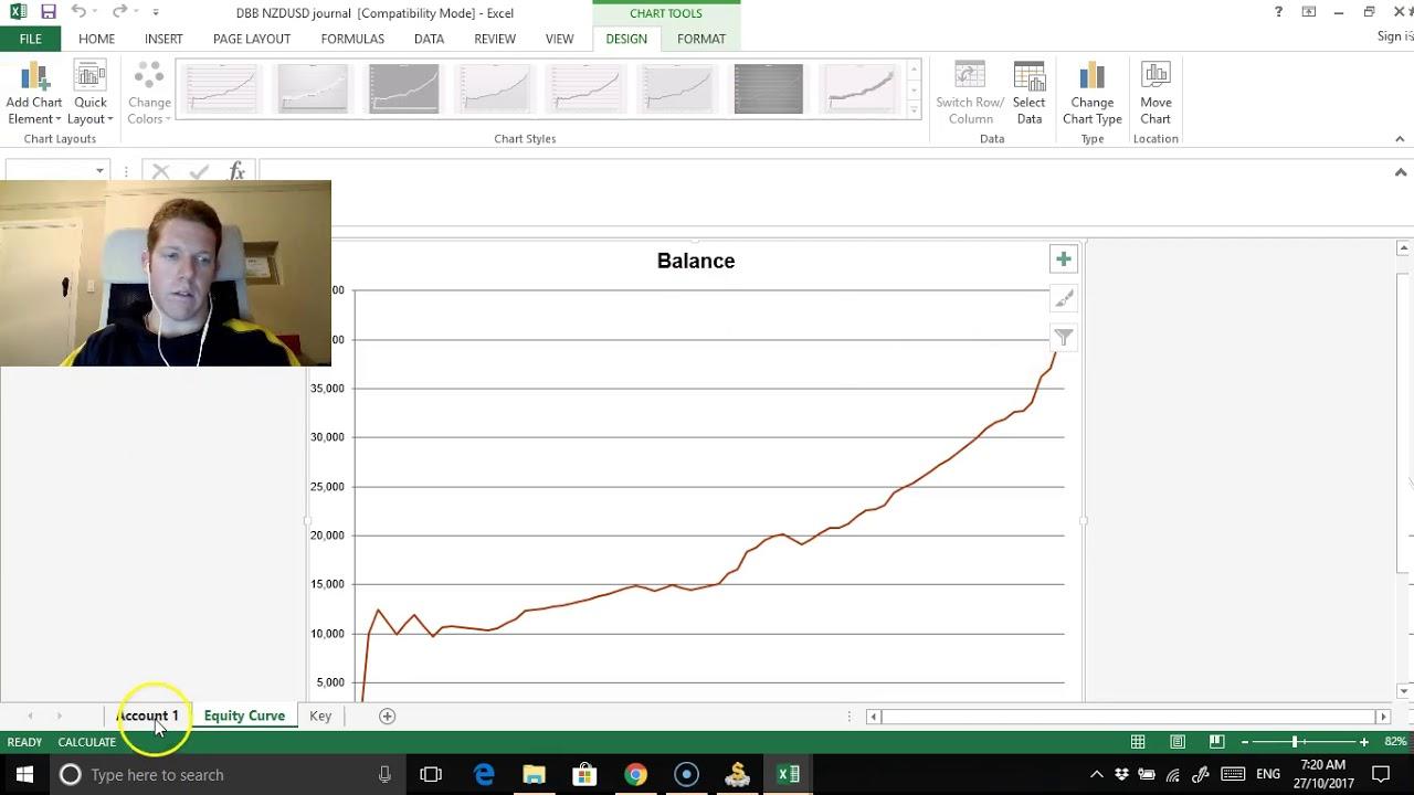 Forex Tester: trading simulator for backtesting  Best