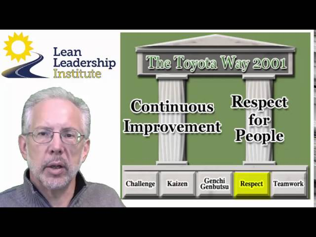Developing Lean Leaders at All Levels - Chapter 1 - Jeff Liker