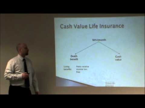What is cash value life insurance? - YouTube