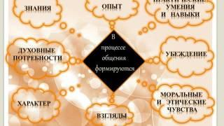 видео Общение и виды общения | Психология | ВсеНауки.Ру
