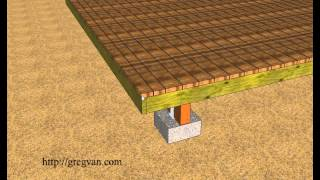 Watch This Video Before Installing Decking Planks – Deck Construction Tips