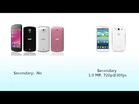 Acer Liquid Glow E330 Vs Samsung Galaxy S3 Detalis And Information