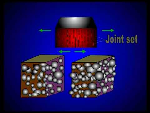 STRUCTURAL GEOLOGY (PART 12)